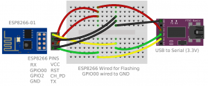 ESP8266 MicroPython Firmware Flashing