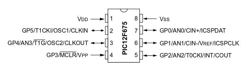 PIC Timer0 Code Generator and Calculator - MicroController Electronics