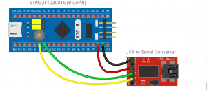 STM32F103C8T6 Serial Connections