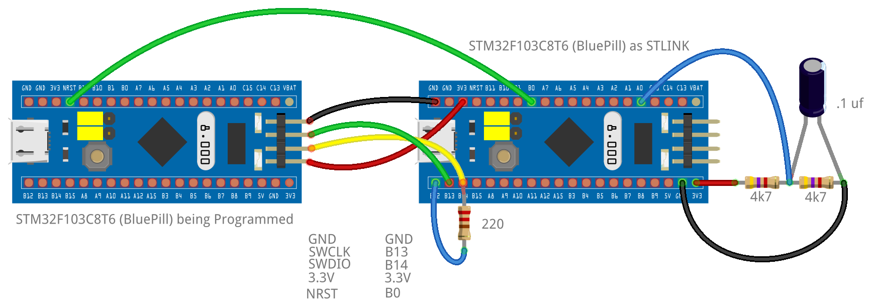Turn an STM32F103C8T6 (BluePlll) into an STLink Programmer