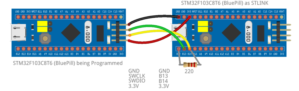 STM32F103C8T6 as an ST-LINK